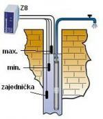 Mac Z8 szárazonfutás elleni védelem